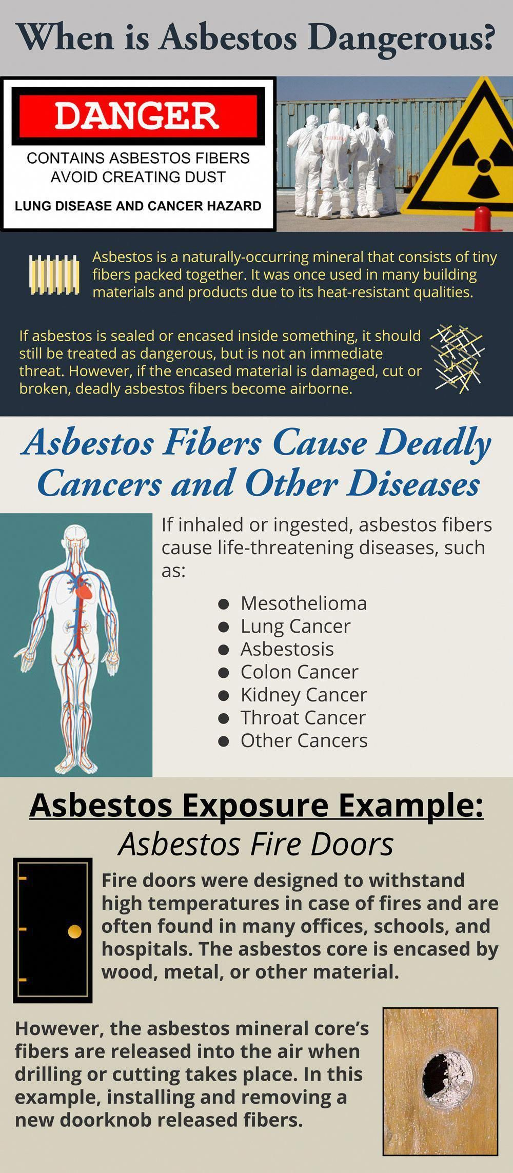 Are There Any New Treatments For Mesothelioma